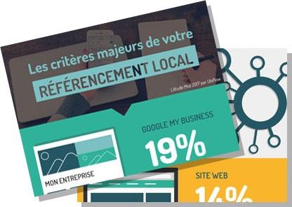 Les critères majeurs de votre référencement local